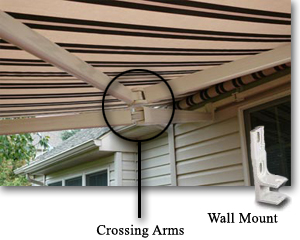 Perfecta Awnings Retractable Awnings Little Big